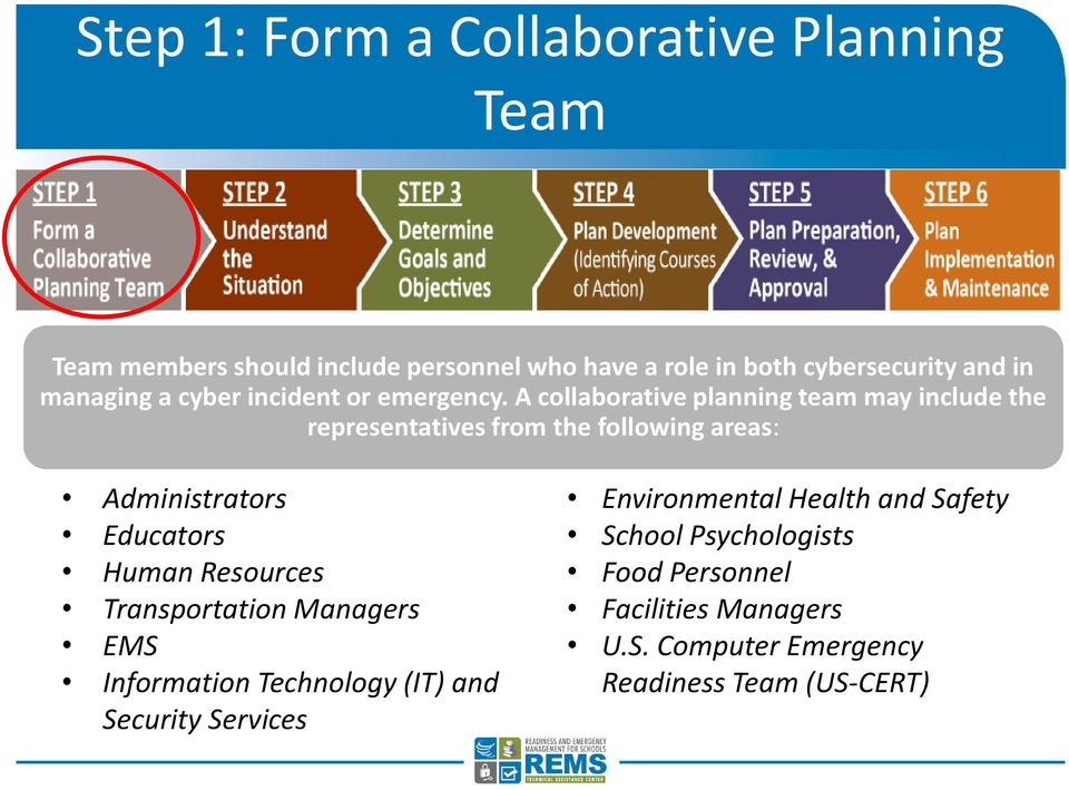 A collaborative planning team may include the representatives from the following areas: Administrators Educators Human