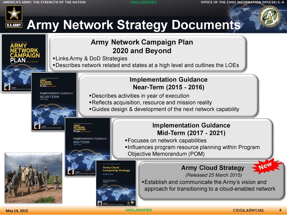 the next network capability Implementation Guidance Mid-Term (2017-2021) Focuses on network capabilities Influences program resource planning within Program Objective