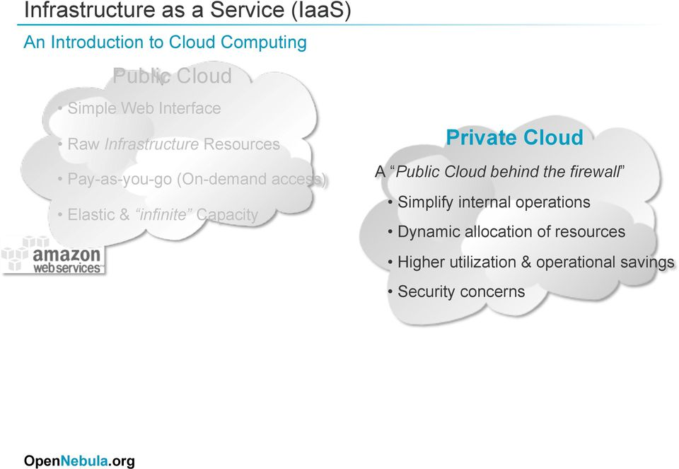 infinite Capacity Private Cloud A Public Cloud behind the firewall Simplify internal