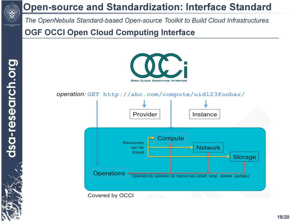 Interface Standard OGF