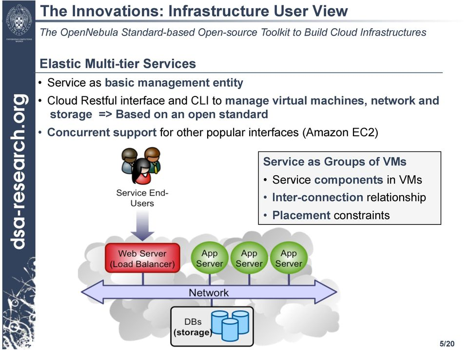 storage => Based on an open standard Concurrent support for other popular interfaces (Amazon