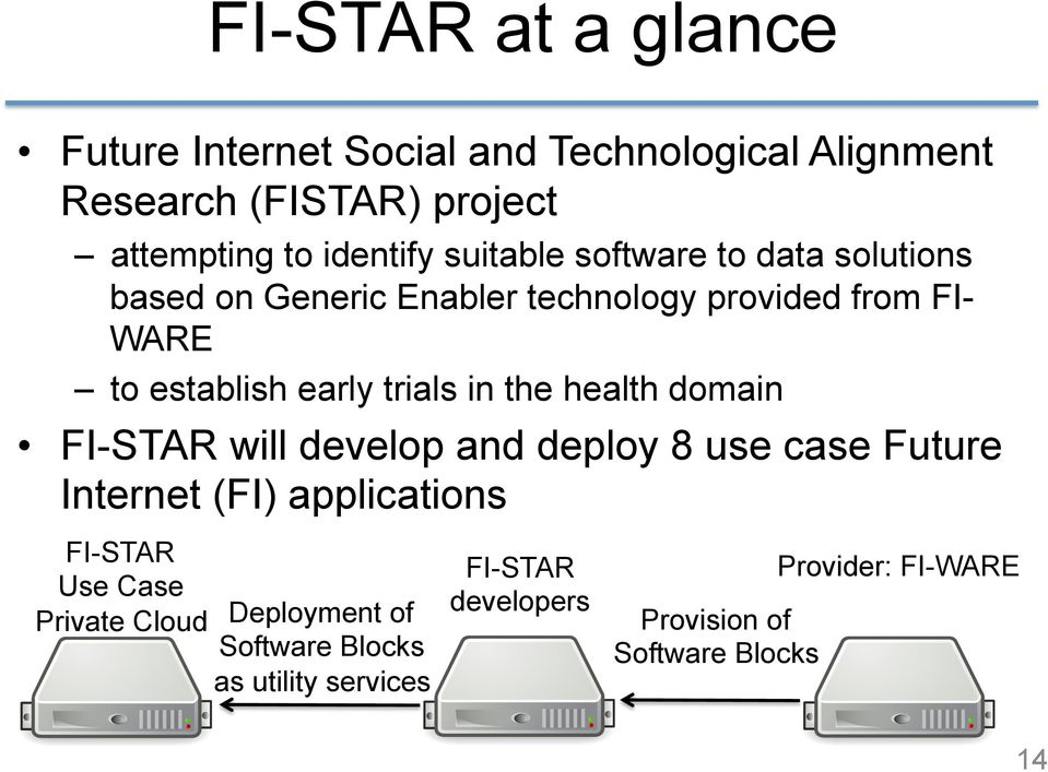 in the health domain FI-STAR will develop and deploy 8 use case Future Internet (FI) applications FI-STAR Use Case