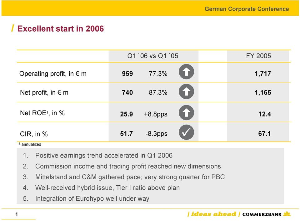 Positive earnings trend accelerated in Q1 2006 2. Commission income and trading profit reached new dimensions 3.