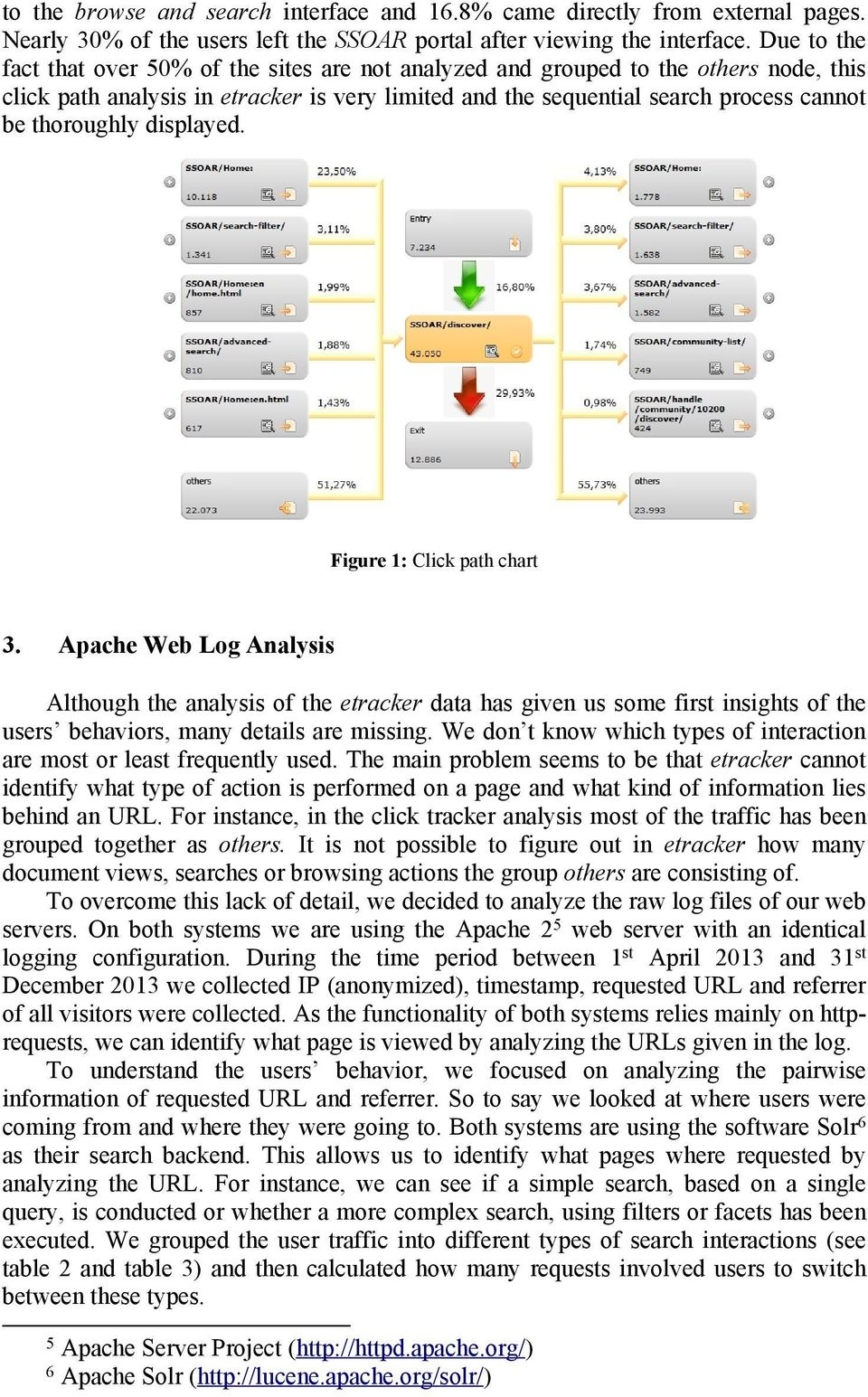 displayed. Figure 1: Click path chart 3. Apache Web Log Analysis Although the analysis of the etracker data has given us some first insights of the users behaviors, many details are missing.