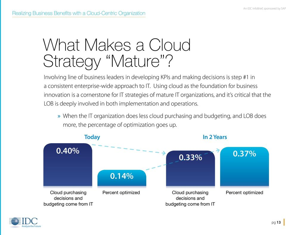 both implementation and operations.» When the IT organization does less cloud purchasing and budgeting, and LOB does more, the percentage of optimization goes up.