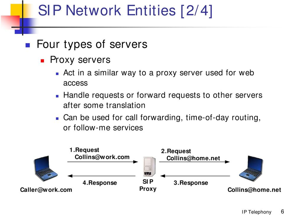 translation Can be used for call forwarding, time-of-day routing, or follow-me services 1.