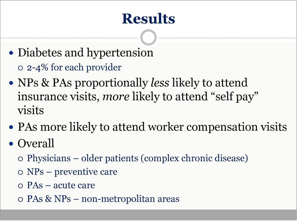 more likely to attend worker compensation visits Overall Physicians older patients