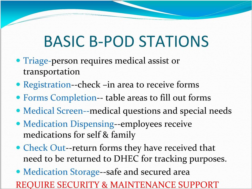 Dispensing employees receive medications for self & family Check Out return forms they have received that need to be