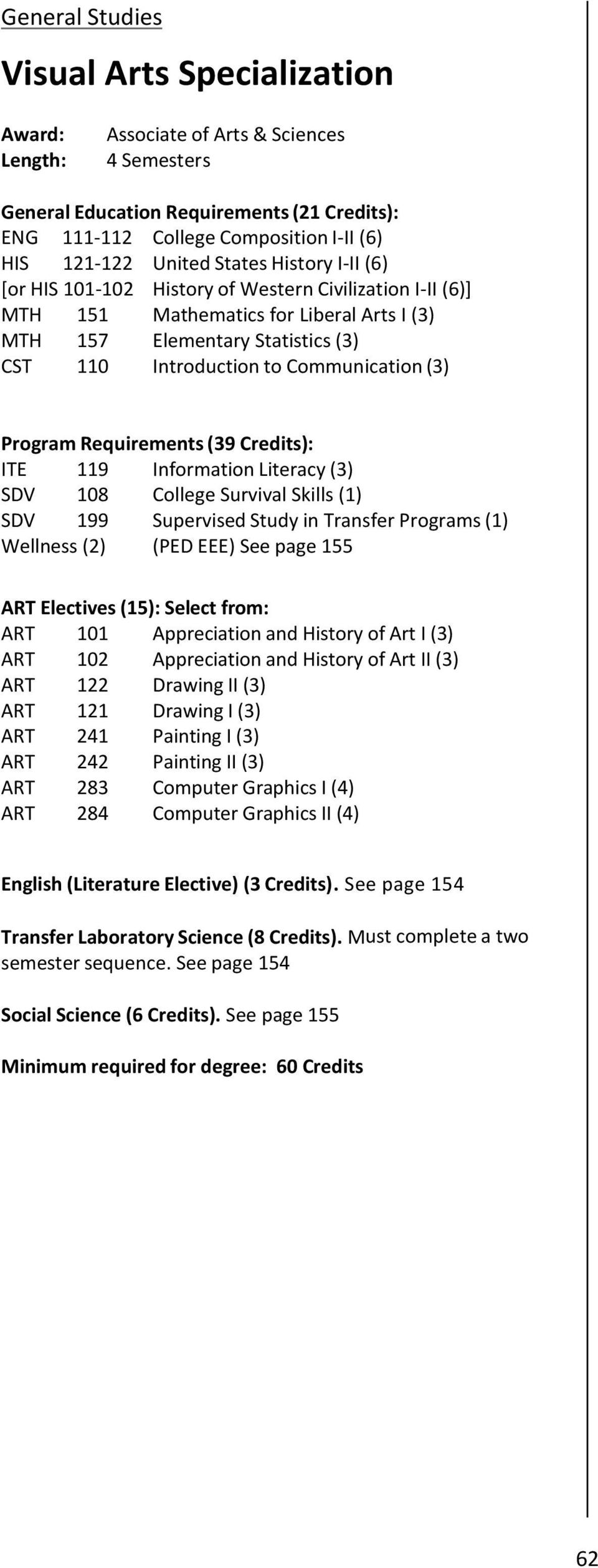 Communication (3) Program Requirements (39 Credits): ITE 119 Information Literacy (3) SDV 199 Supervised Study in Transfer Programs (1) Wellness (2) (PED EEE) See page 155 ART Electives (15): Select