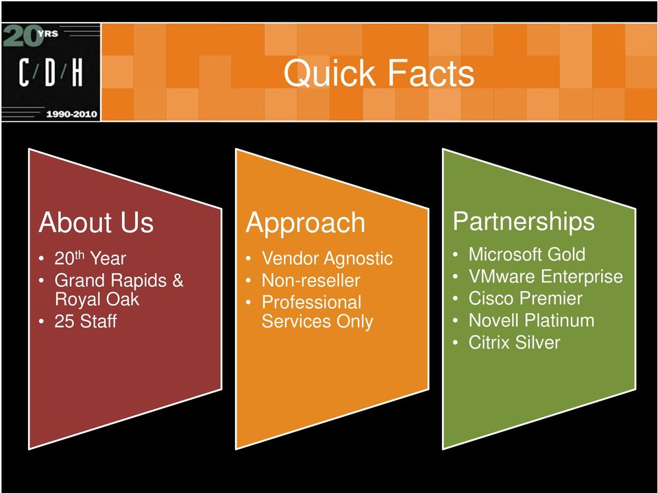 Professional Services Only Partnerships Microsoft Gold