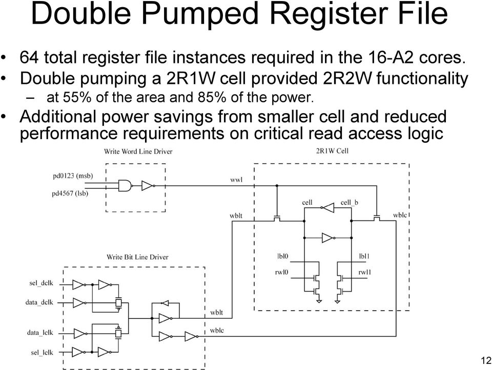 Double pumping a 2R1W cell provided 2R2W functionality at 55% of the area