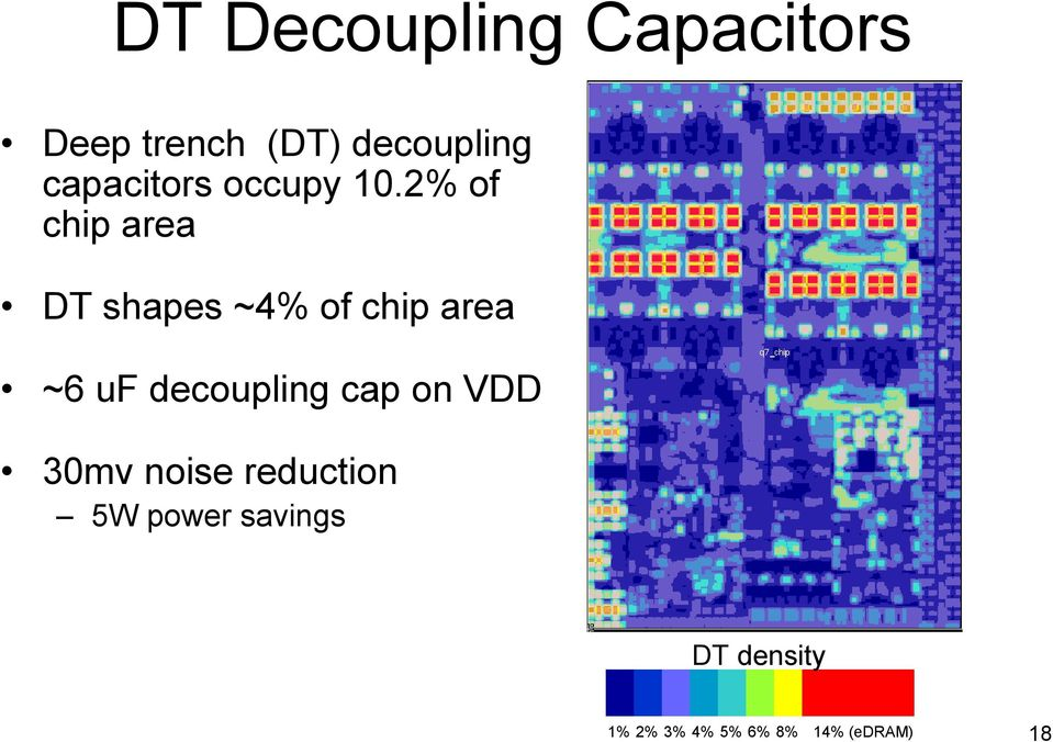 2% of chip area DT shapes ~4% of chip area ~6 uf