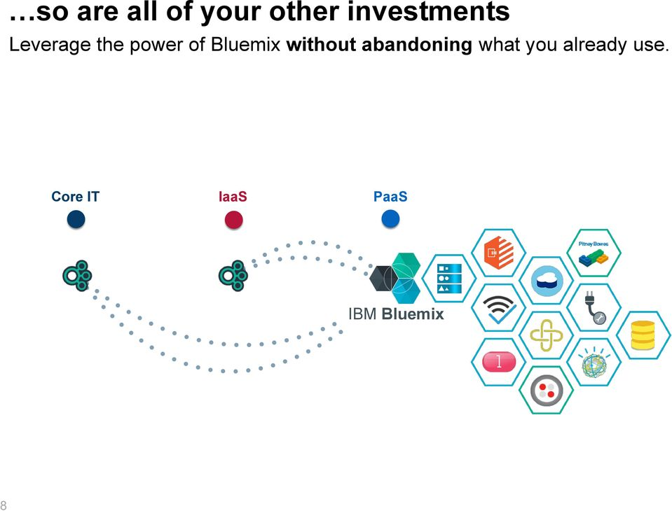 Bluemix without abandoning what
