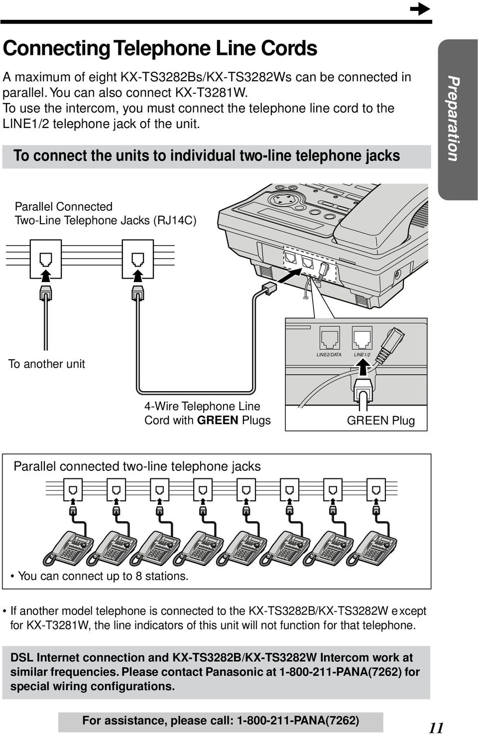 To connect the units to individual two-line telephone jacks Preparation Parallel Connected Two-Line Telephone Jacks (RJ4C) To another unit LINE/DATA LINE/ 4-Wire Telephone Line Cord with GREEN Plugs