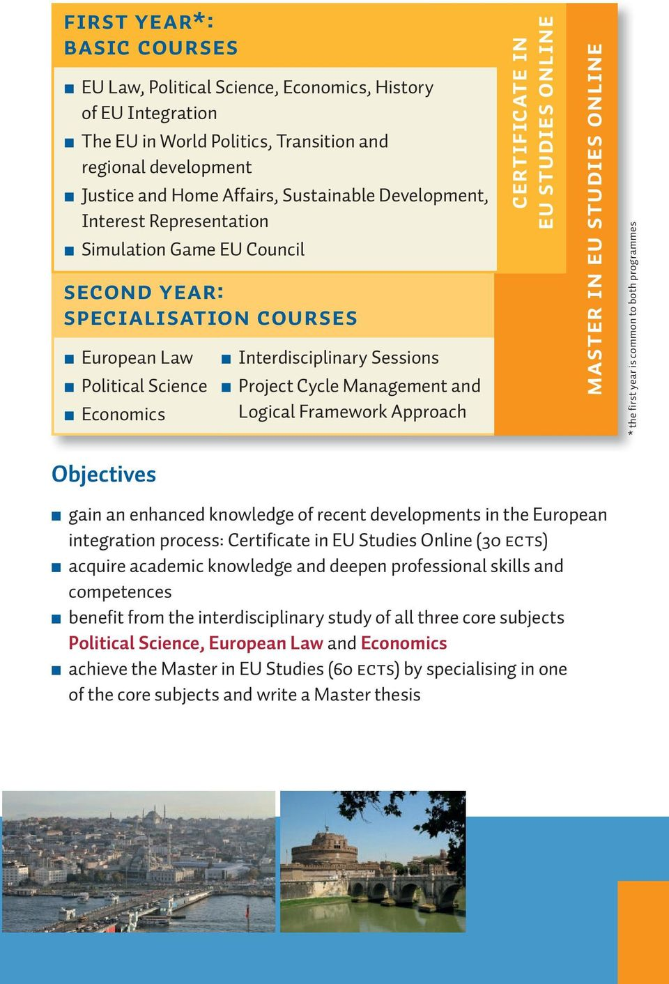 Cycle Management and Logical Framework Approach certificate in eu studies online master in eu studies online * the first year is common to both programmes n gain an enhanced knowledge of recent