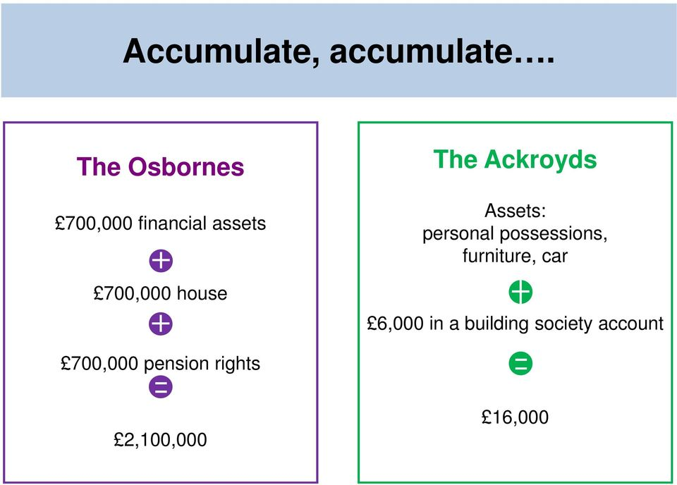The Ackroyds Assets: personal possessions,