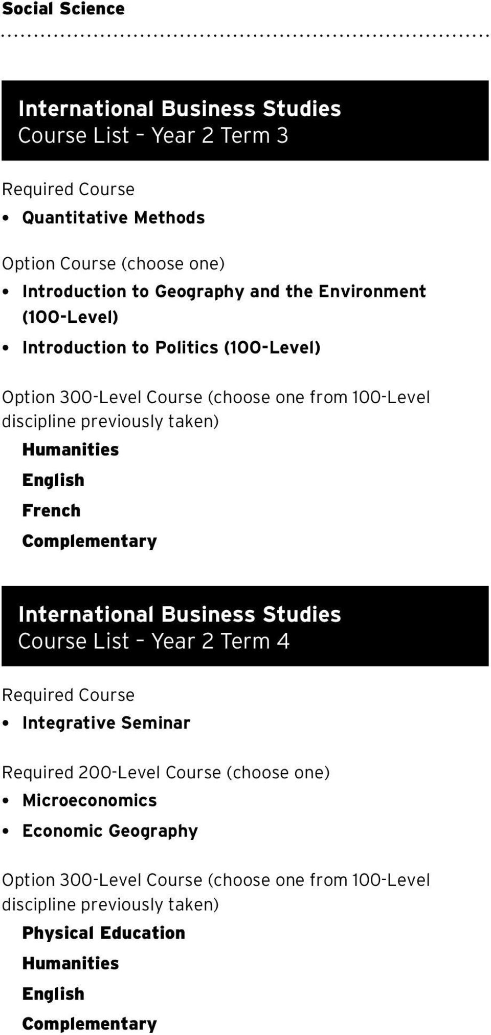 100-Level discipline previously taken) International Business Studies Course List Year 2 Term 4 Required Course Integrative Seminar