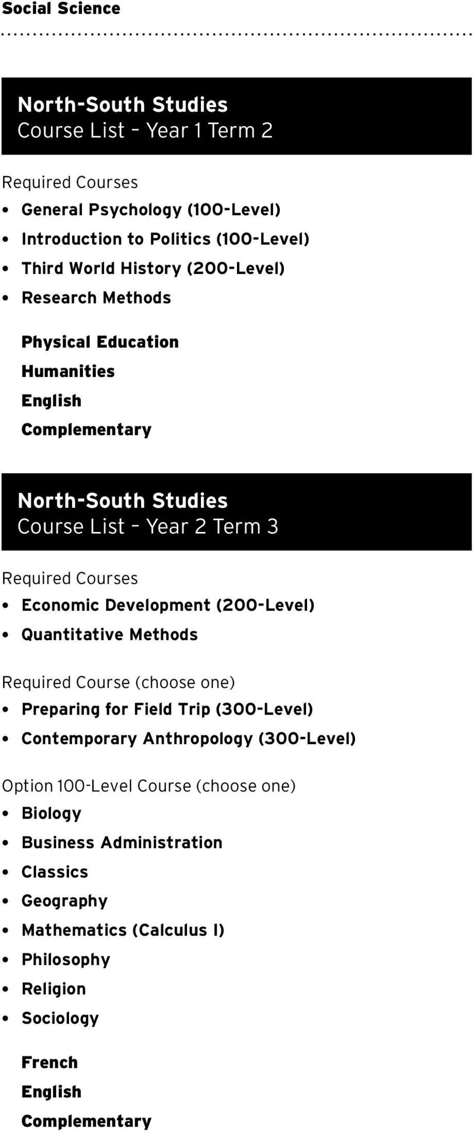 Quantitative Methods Required Course (choose one) Preparing for Field Trip (300-Level) Contemporary Anthropology (300-Level)
