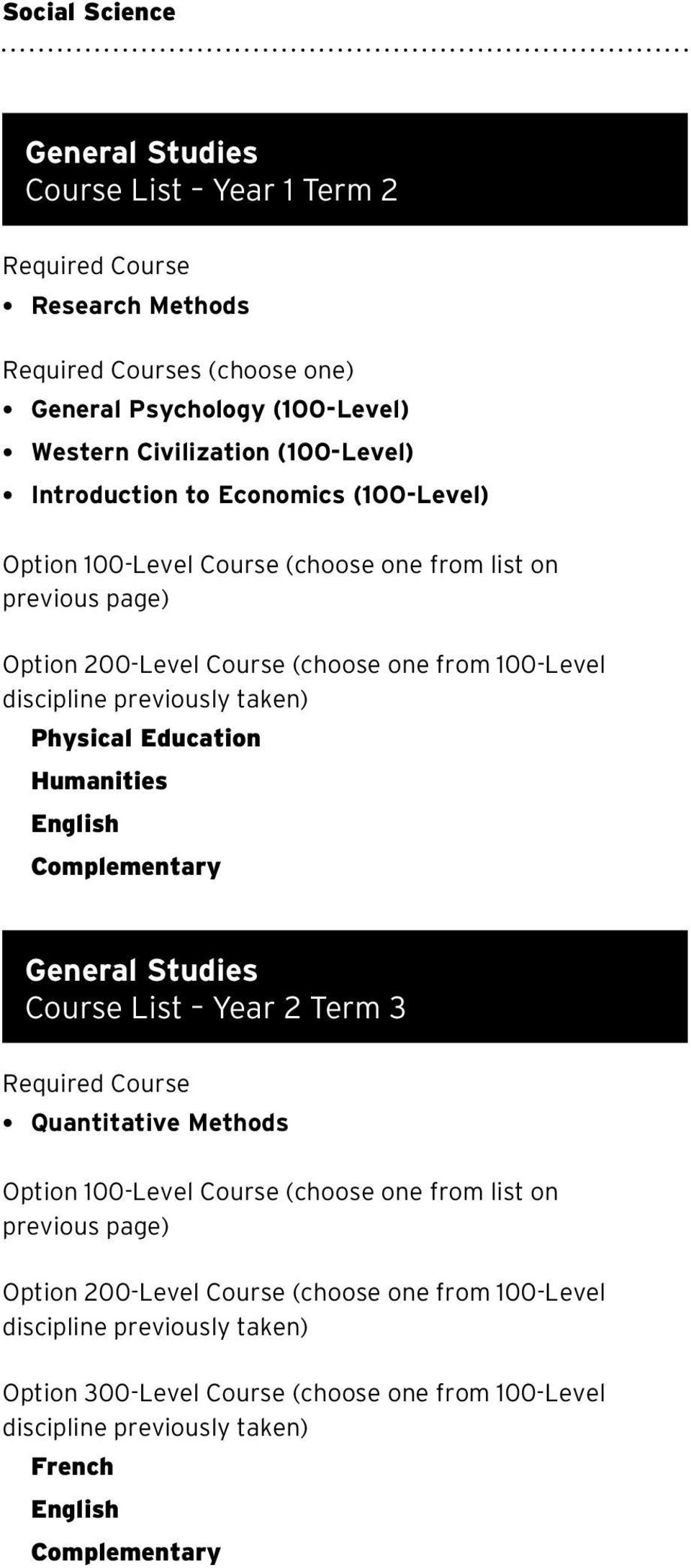100-Level discipline previously taken) General Studies Course List Year 2 Term 3 Required Course Quantitative Methods Option 100-Level Course (choose one from