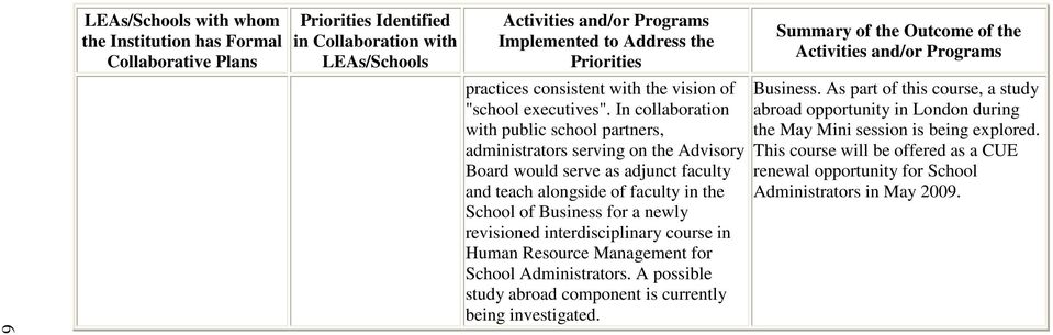 In collaboration with public school partners, administrators serving on the Advisory Board would serve as adjunct faculty and teach alongside of faculty in the School of Business for a newly