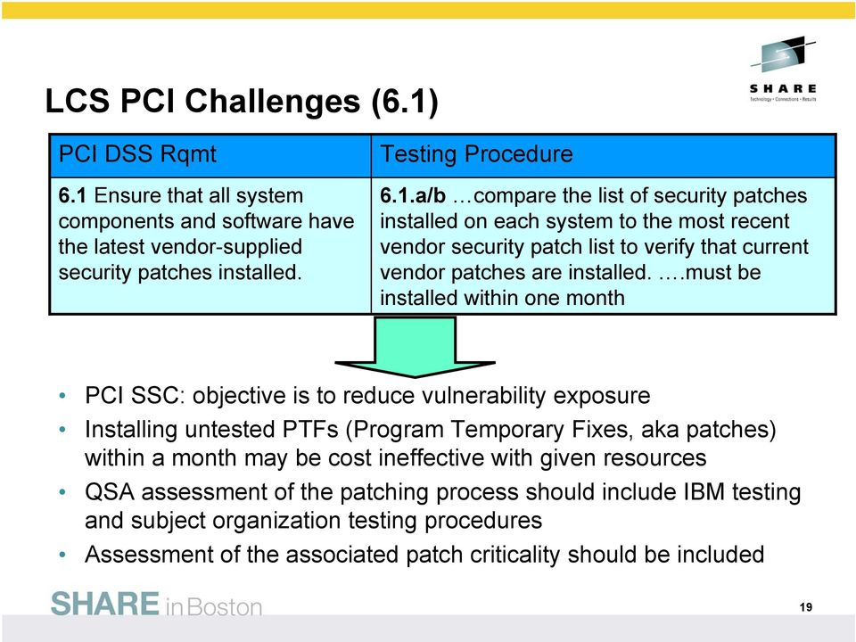 .must be installed within one month PCI SSC: objective is to reduce vulnerability exposure Installing untested PTFs (Program Temporary Fixes, aka patches) within a month may be cost