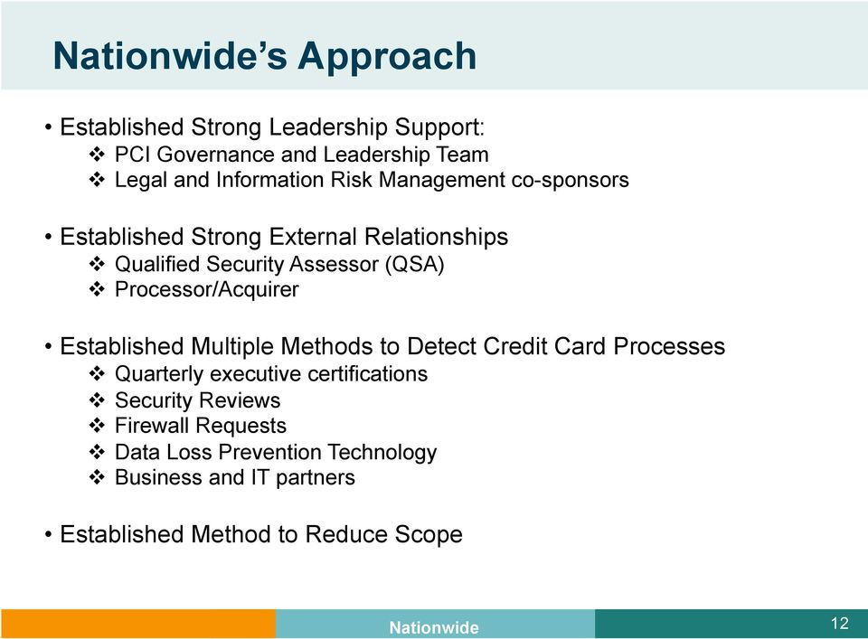 Processor/Acquirer Established Multiple Methods to Detect Credit Card Processes v Quarterly executive certifications v
