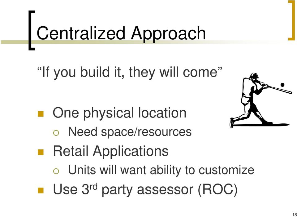 space/resources Retail Applications Units will
