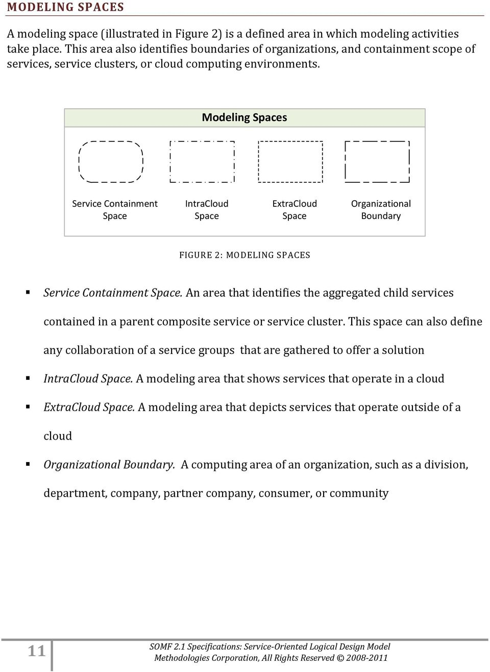 Modeling Spaces Containment Space IntraCloud Space ExtraCloud Space Organizational Boundary FIGURE 2: MODELING SPACES Containment Space.