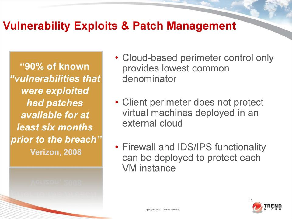 control only provides lowest common denominator Client perimeter does not protect virtual machines