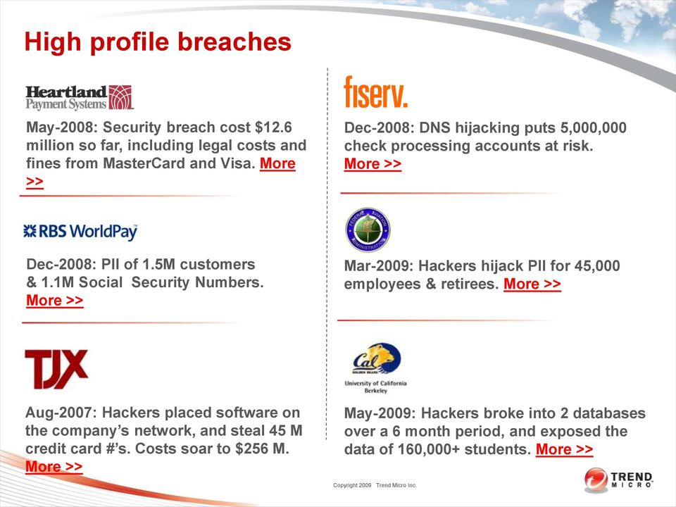 1M Social Security Numbers. More >> Mar-2009: Hackers hijack PII for 45,000 employees & retirees.