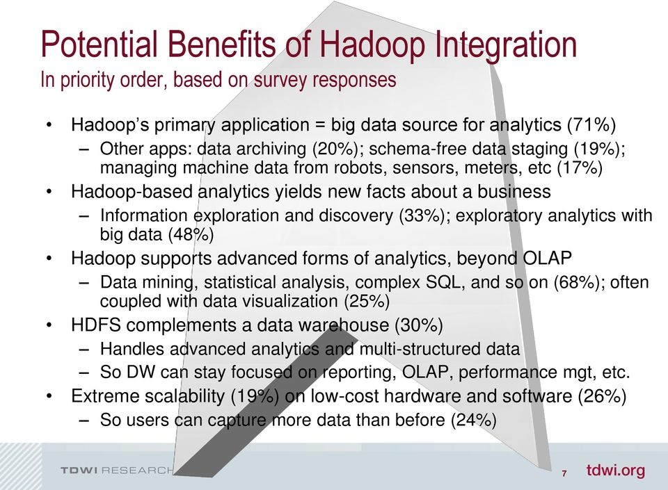 analytics with big data (48%) Hadoop supports advanced forms of analytics, beyond OLAP Data mining, statistical analysis, complex SQL, and so on (68%); often coupled with data visualization (25%)