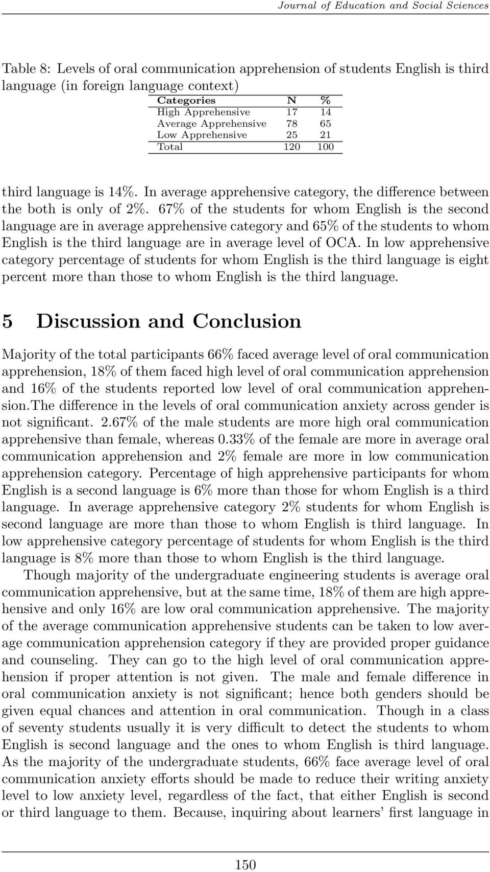 67% of the students for whom English is the second language are in average apprehensive category and 65% of the students to whom English is the third language are in average level of OCA.