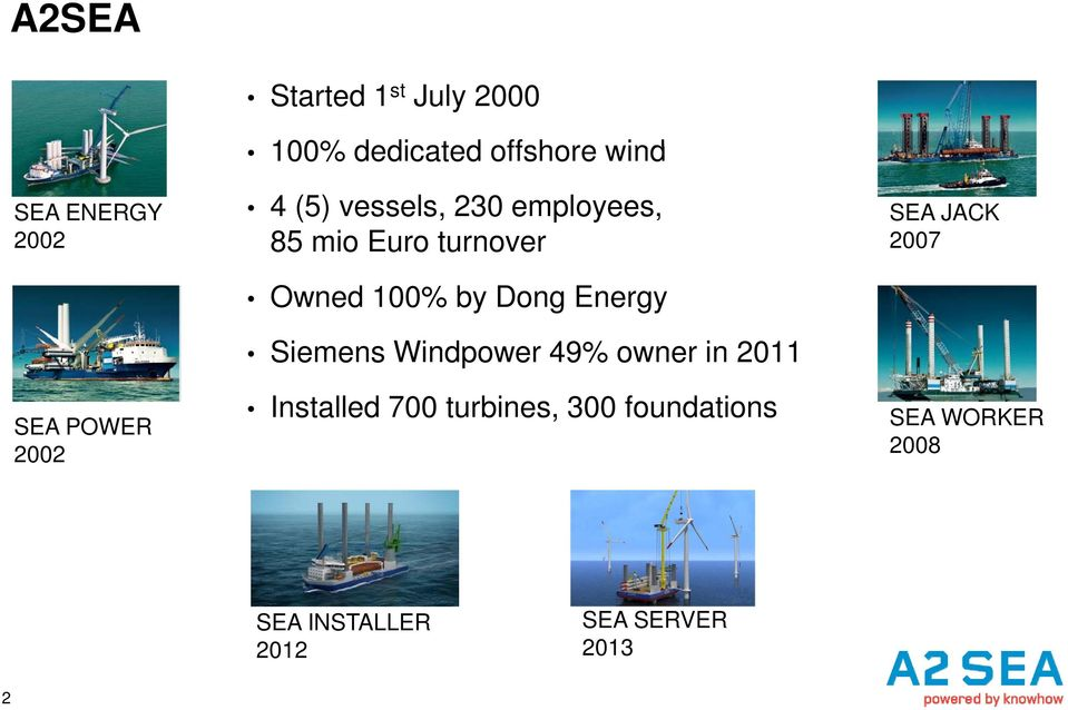 Dong Energy Siemens Windpower 49% owner in 2011 SEA POWER 2002 Installed 700