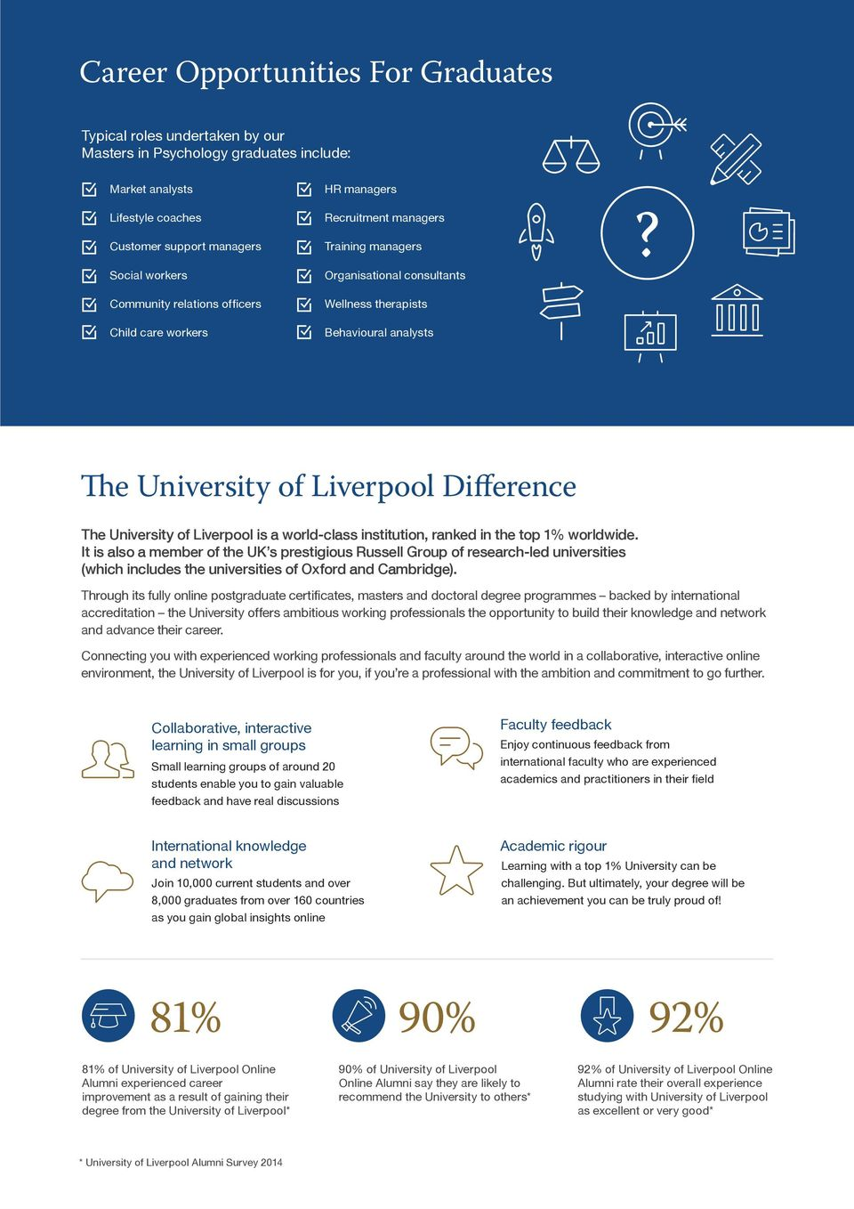 The University of Liverpool Difference The University of Liverpool is a world-class institution, ranked in the top 1% worldwide.