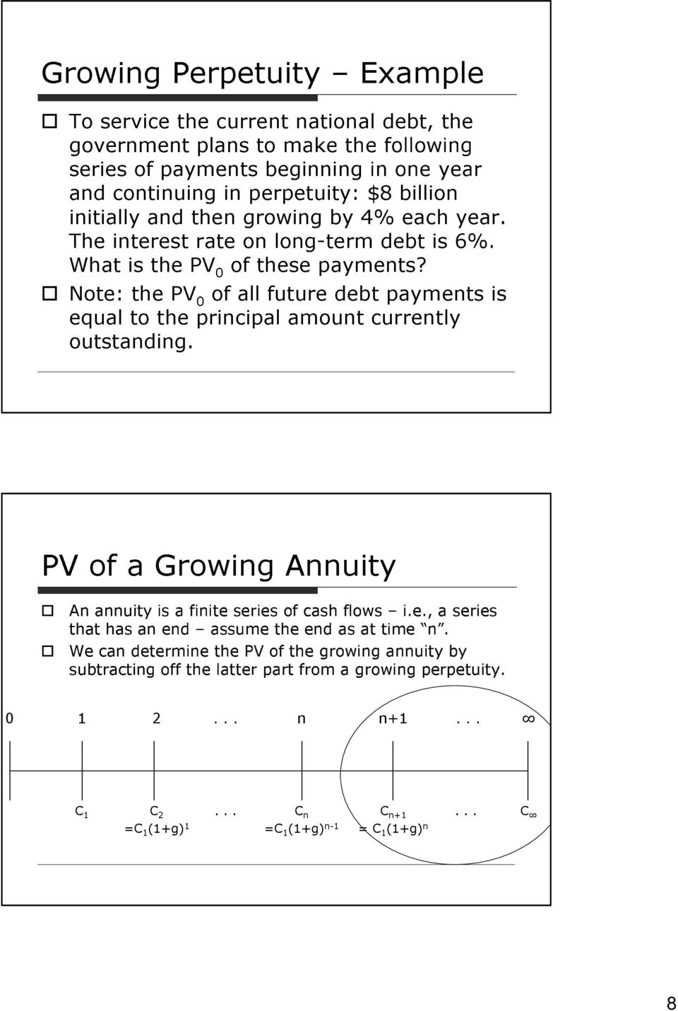 Note: the PV of all future debt paymets is equal to the pricipal amout curretly outstadig. PV of a Growig Auity A auity is a fiite series of cash flows i.