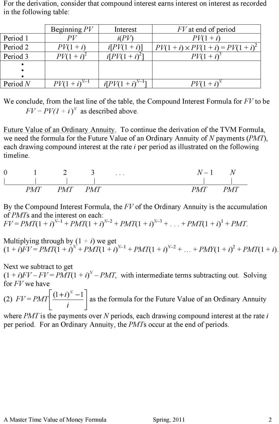 be FV = PV(1 + ) as descrbed above. Future Value of an Ordnary Annuty.
