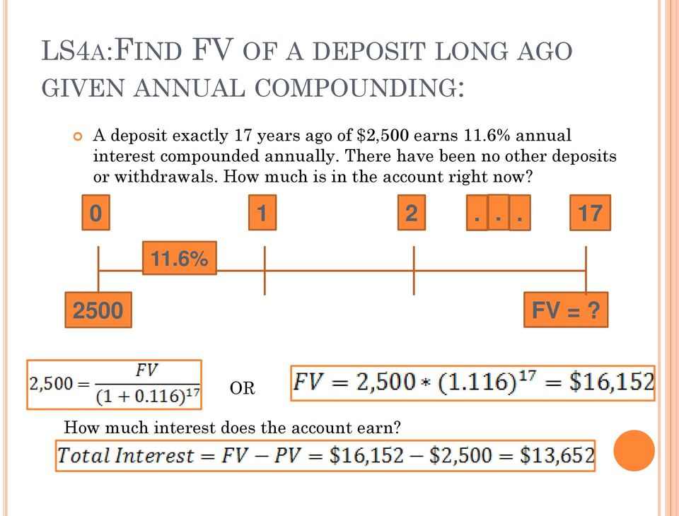 6% annual interest compounded annually.