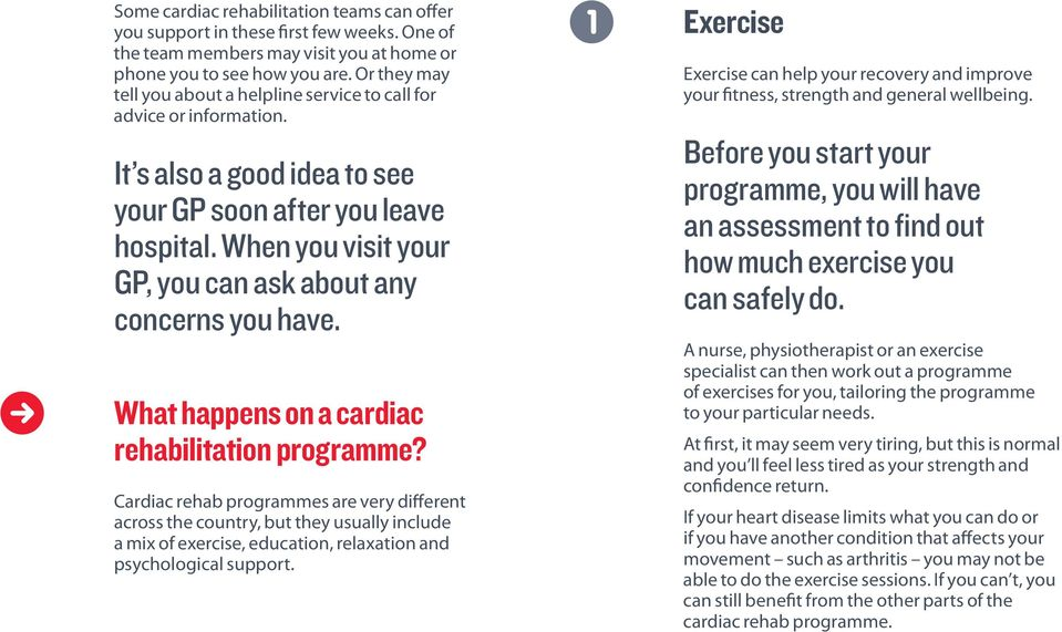 When you visit your GP, you can ask about any concerns you have. What happens on a cardiac rehabilitation programme?
