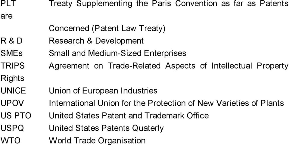 Trade-Related Aspects of Intellectual Property Union of European Industries International Union for the Protection