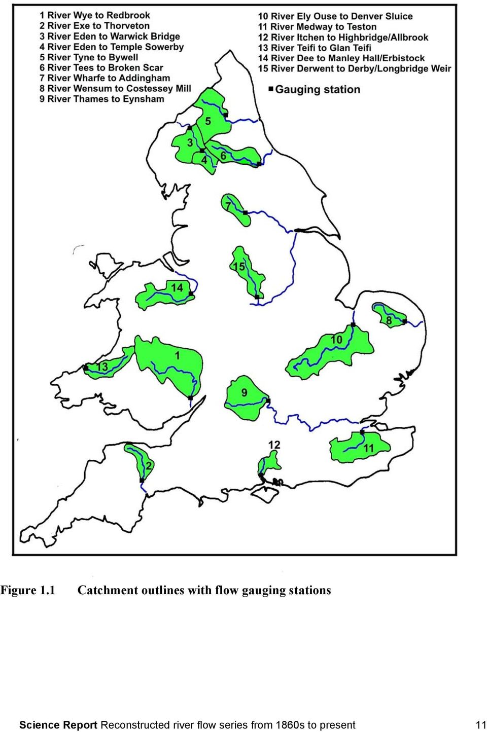 gauging stations Science Report