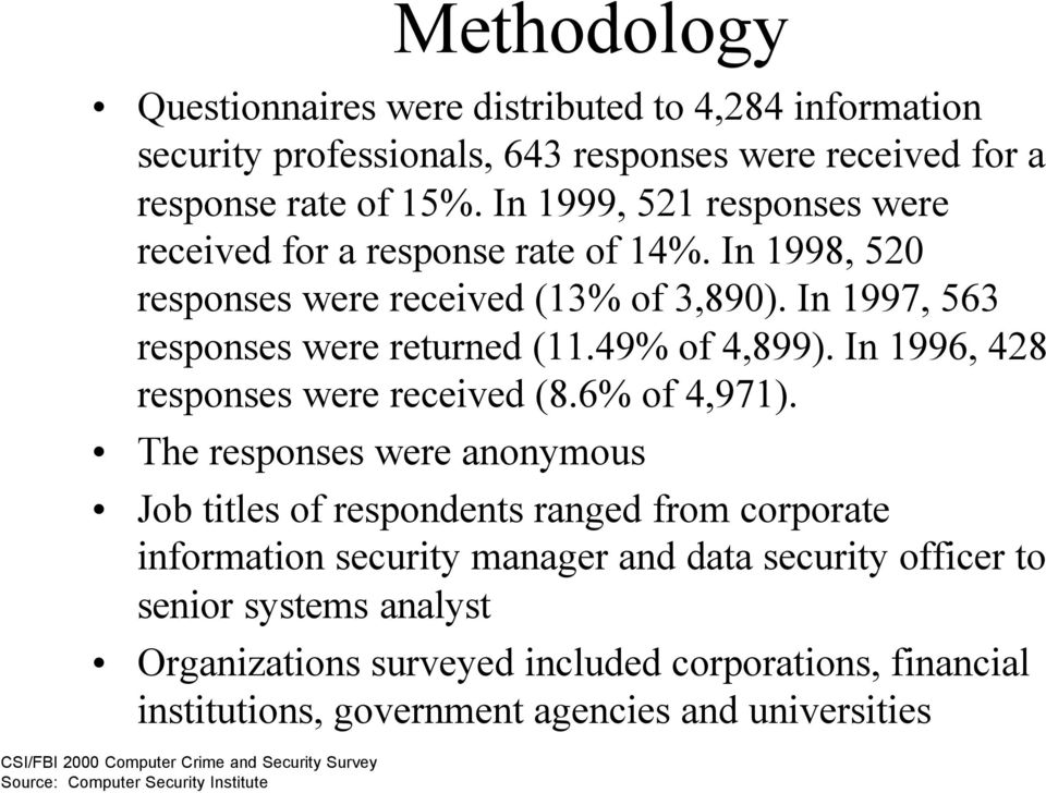 49% of 4,899). In 1996, 428 responses were received (8.6% of 4,971).