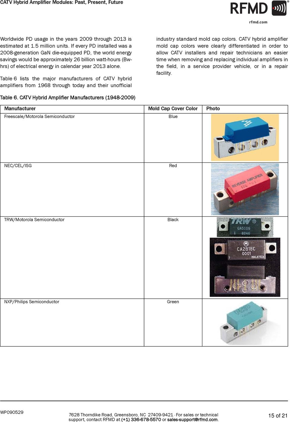Table 6 lists the major manufacturers of CATV hybrid amplifiers from 1968 through today and their unofficial industry standard mold cap colors.