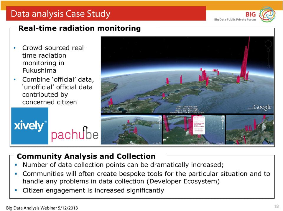 data collection points can be dramatically increased; Communities will often create bespoke tools for the particular