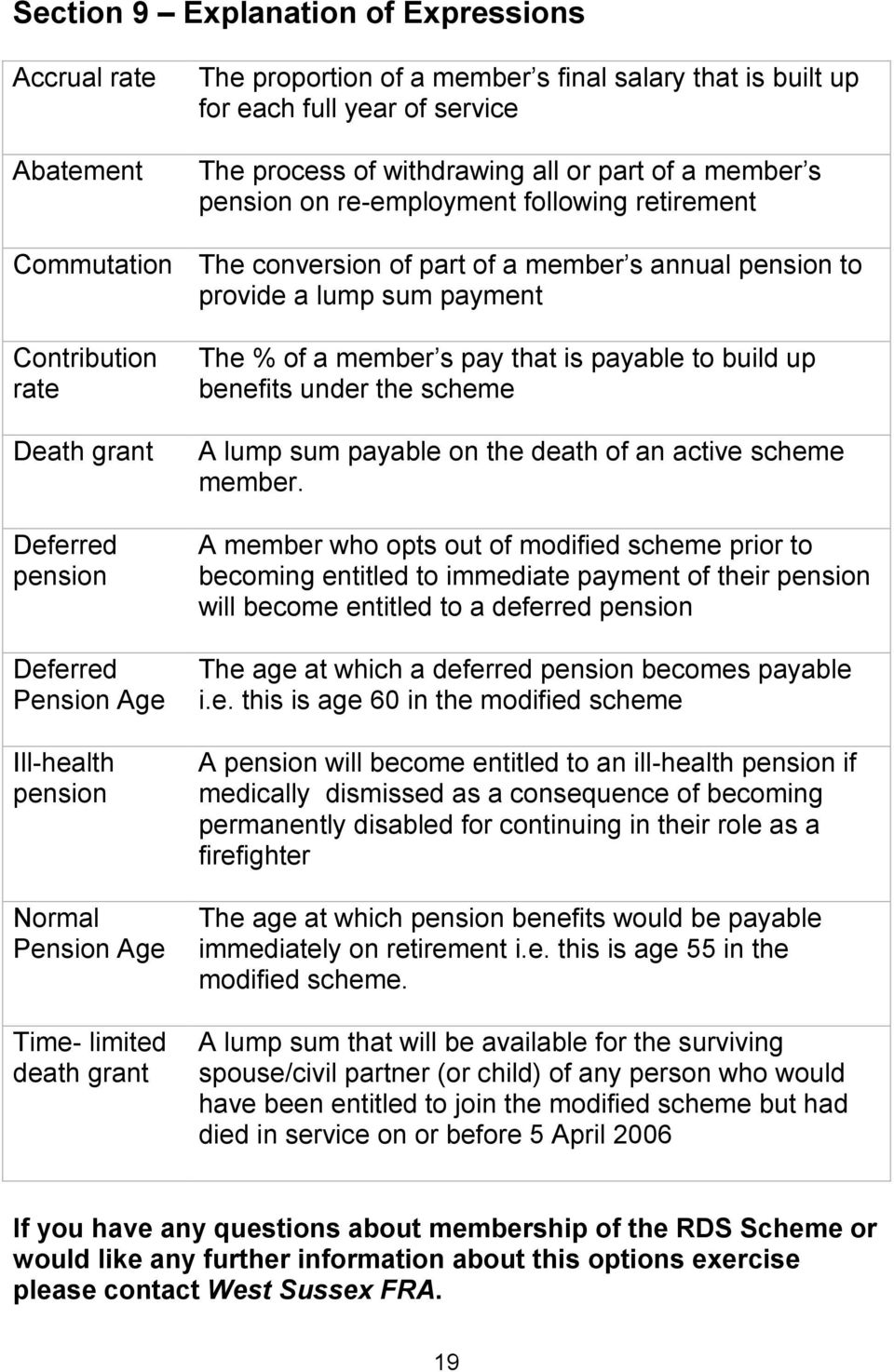 Pension Age Ill-health pension Normal Pension Age Time- limited death grant The % of a member s pay that is payable to build up benefits under the scheme A lump sum payable on the death of an active