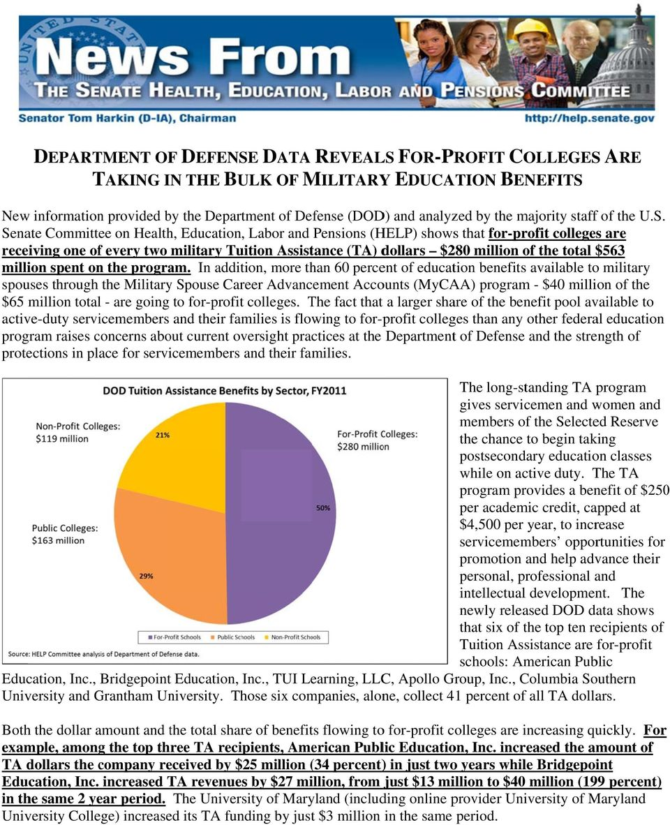 Senate Committee on Health, Education, Labor and Pensions (HELP) showss that for-profit colleges are receiving one of every two military Tuition Assistance (TA) dollars $280 million of the total $563