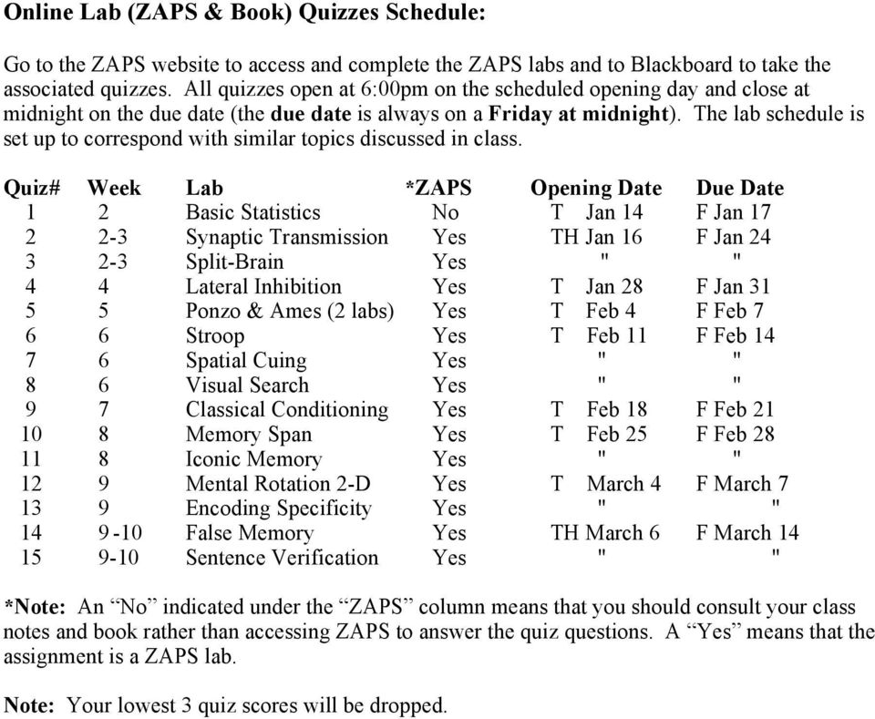 The lab schedule is set up to correspond with similar topics discussed in class.