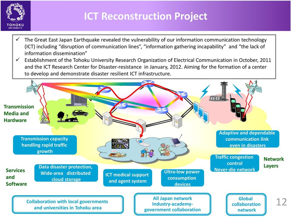 for Disaster resistance in January, 2012. Aiming for the formation of a center to develop and demonstrate disaster resilient ICT infrastructure.