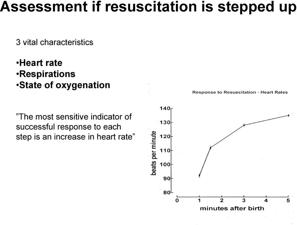 oxygenation The most sensitive indicator of