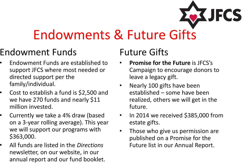 This year we will support our programs with $363,000. All funds are listed in the Directions newsletter, on our website, in our annual report and our fund booklet.