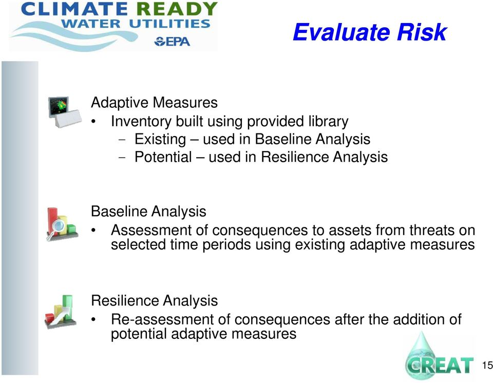 consequences to assets from threats on selected time periods using existing adaptive